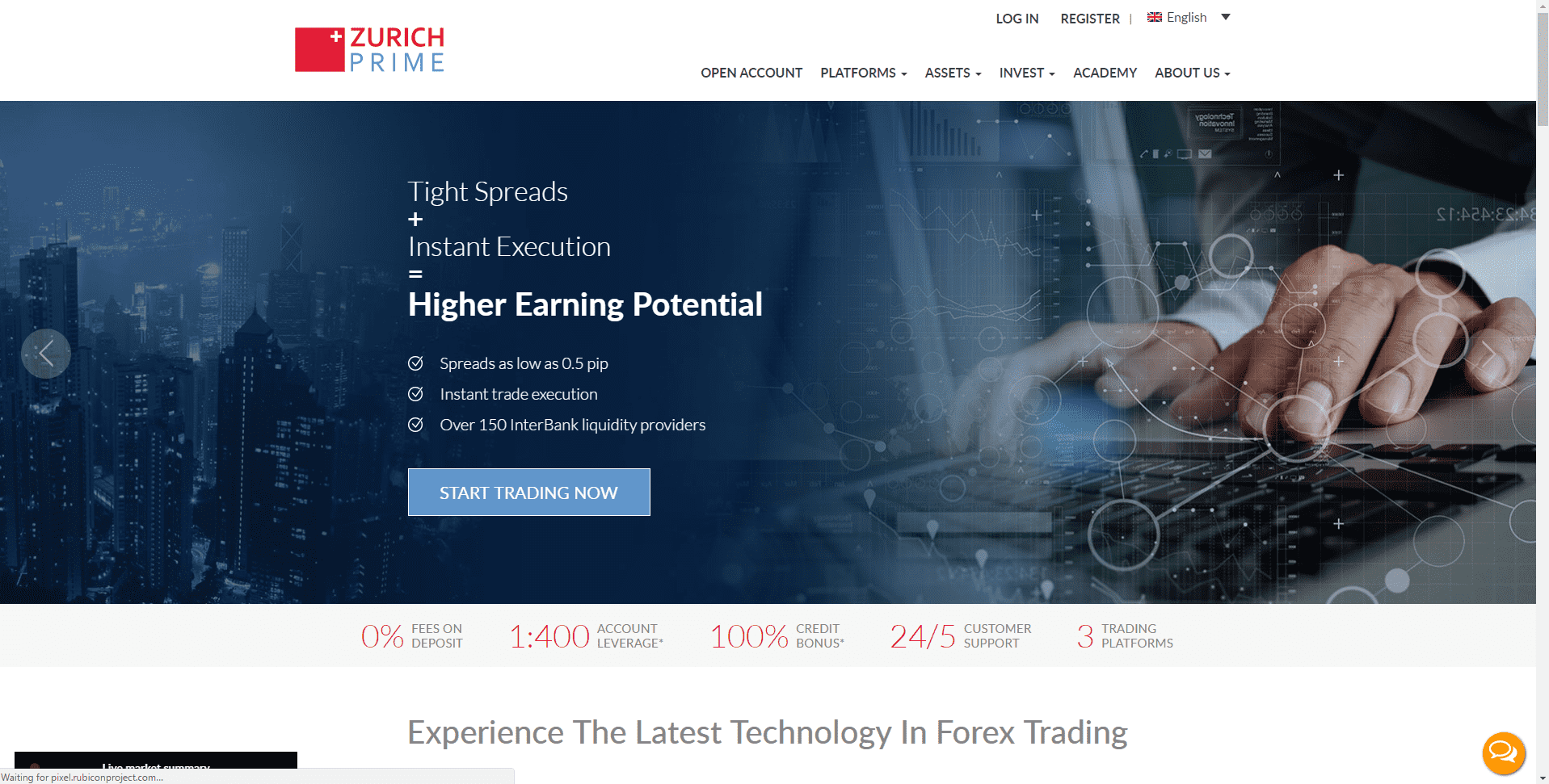 Zurich Prime Broker