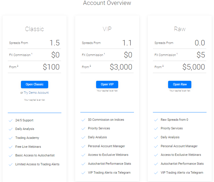 bdswiss app erfahrungen schnell geld verdienen student