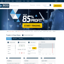 Boss capital binary options sports betting odds calculator