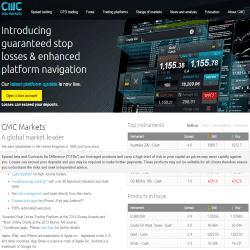 Cmc markets review forex killer best forex spread