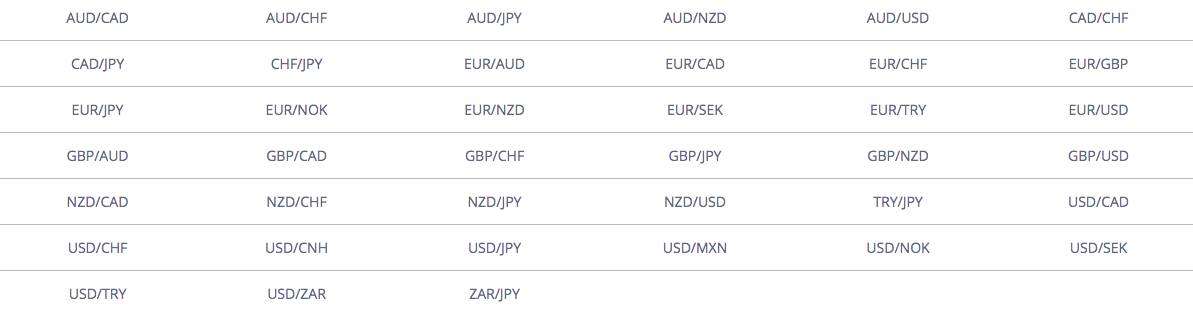 Currency trading pairs