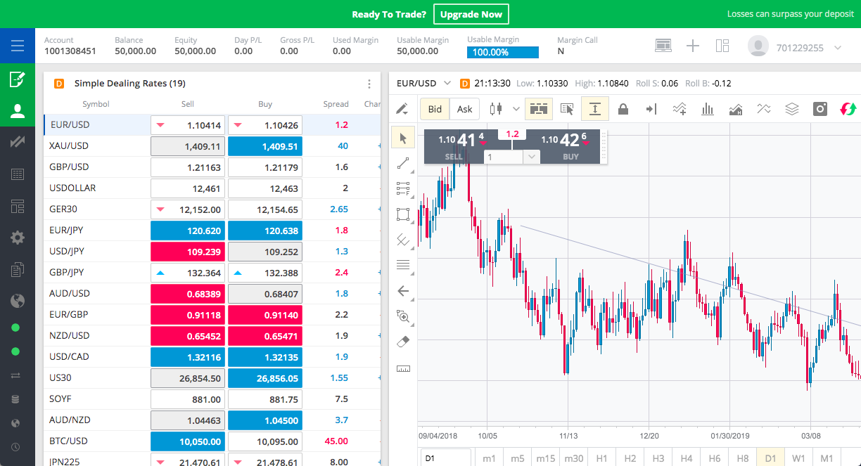 FXCM Interface