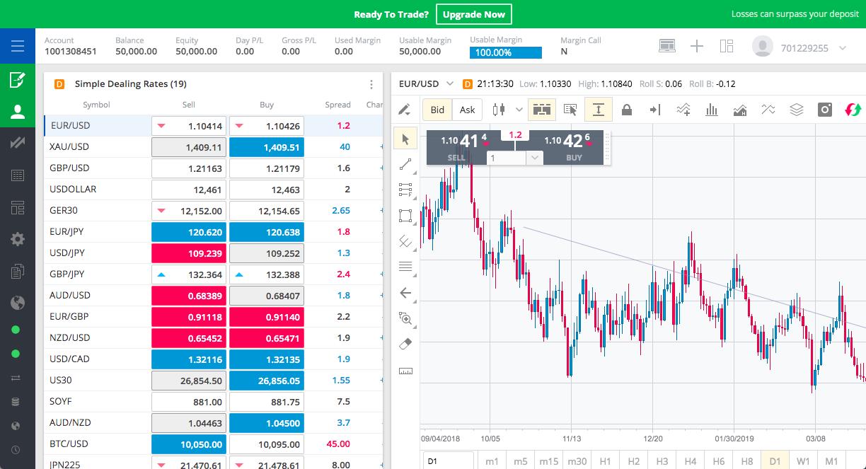 Managed account forex fxcm bt wrap investment menu ideas