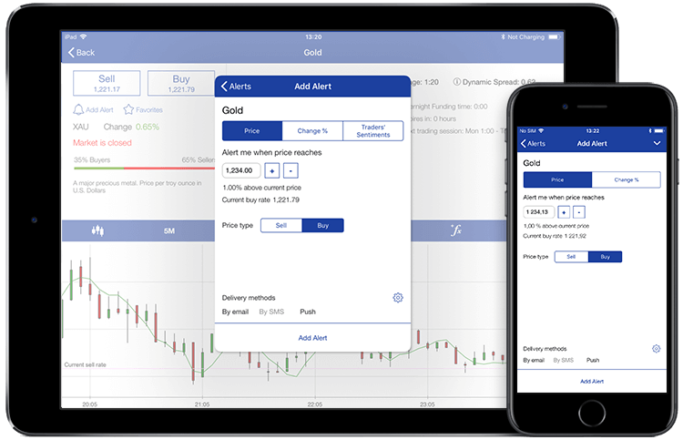Plus500 real time trading alerts