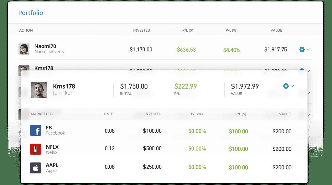 eToro trading portfolio