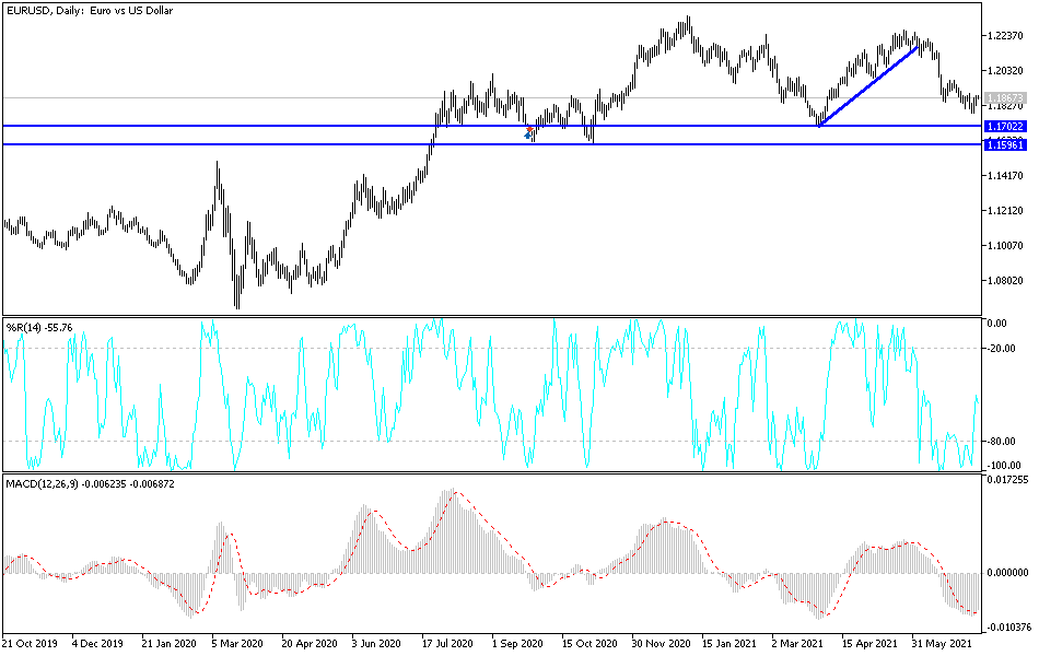 EUR/USD Technical Analysis: Attempting to Recover