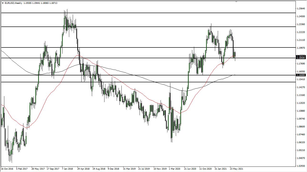 EUR / USD Weekly
