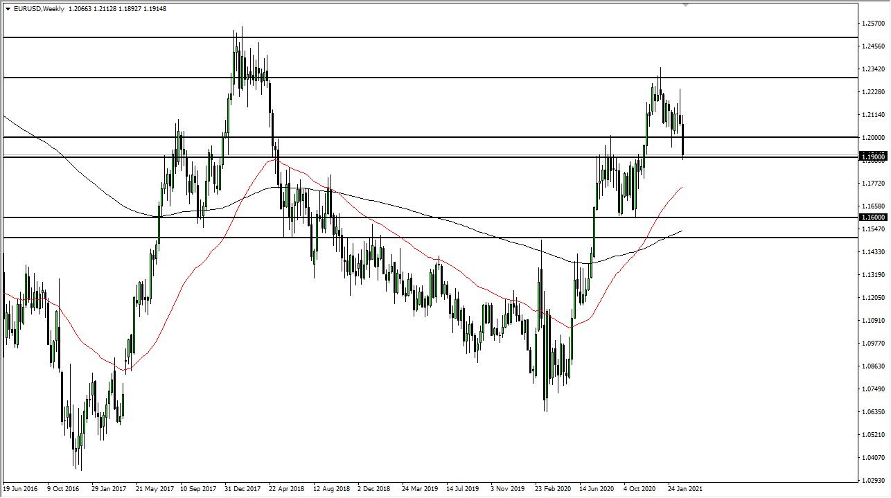 EUR / USD mingguan