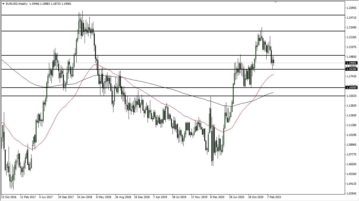 Grafik mingguan EUR / USD