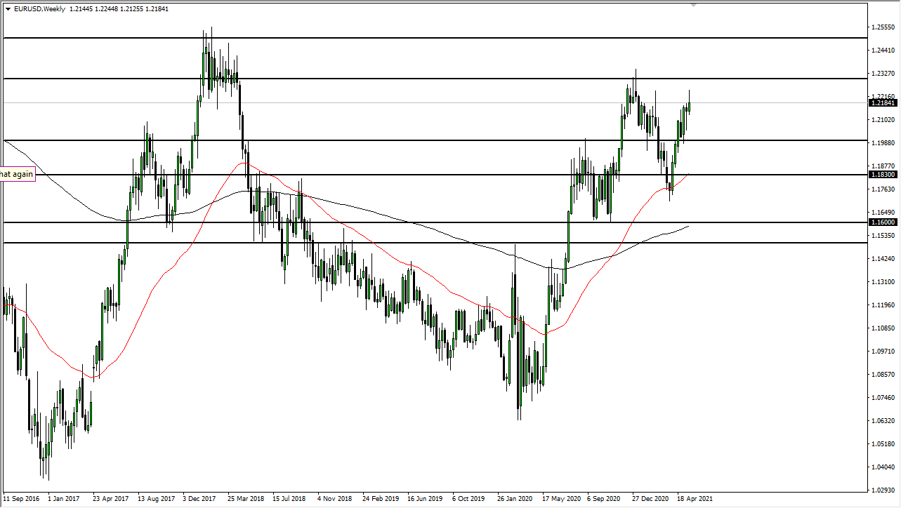 EUR/USD Weekly Chart
