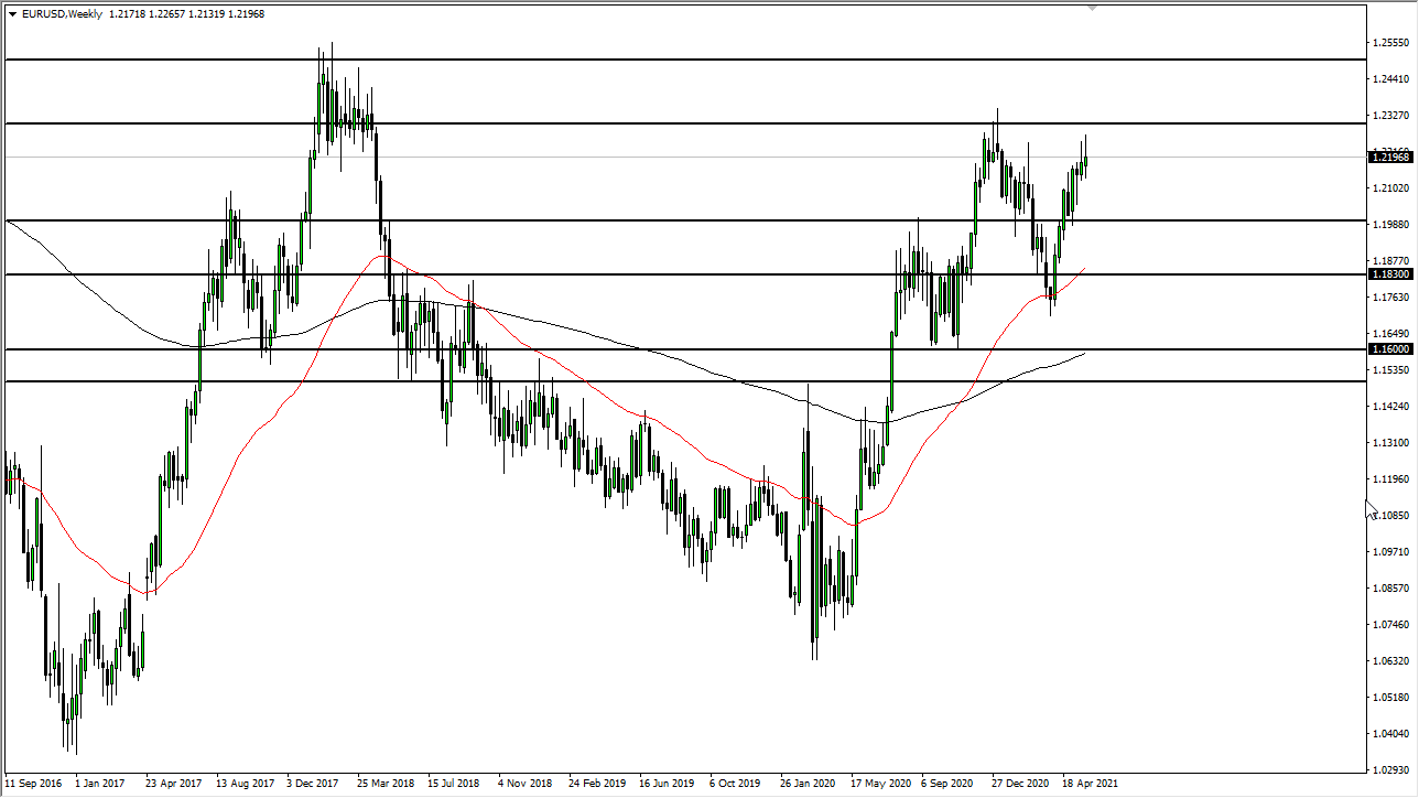 GBP / JPY weekly chart