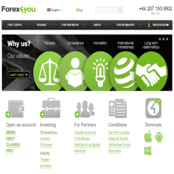 Pamm forex4you mt4 sultan al nuaimi investment