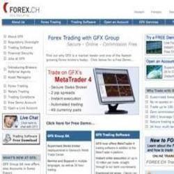 Forex CH