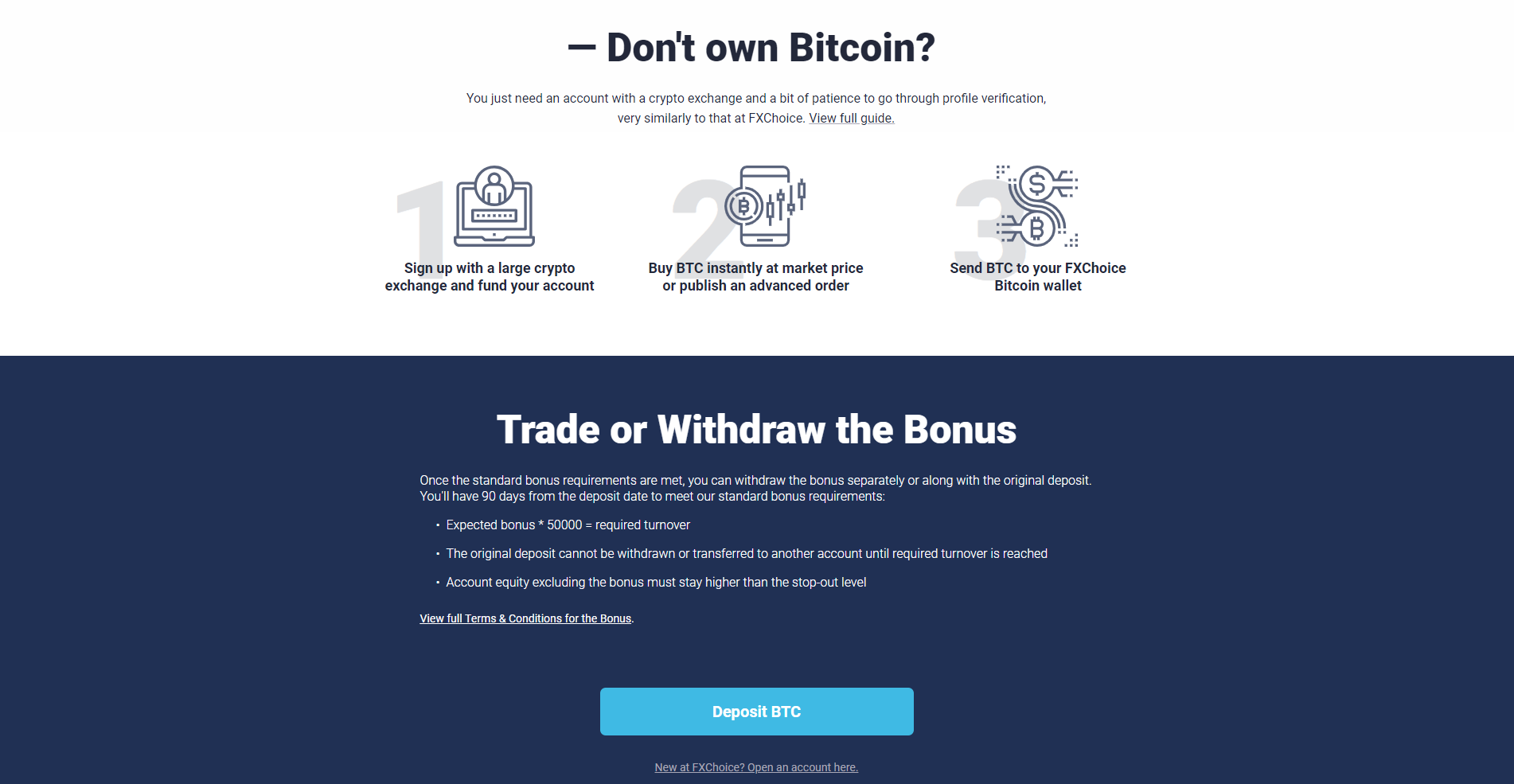 fxchoice bitcoin trading)