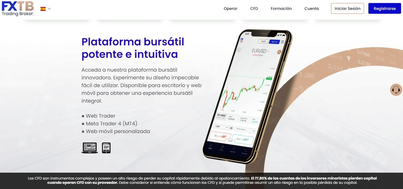 Plataformas de trading - FXTB