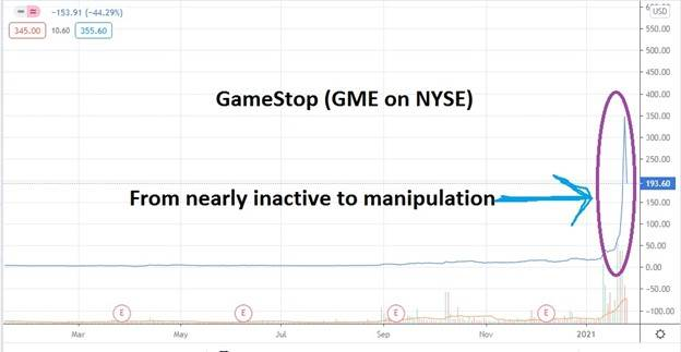 GameStop (GME on NYSE)