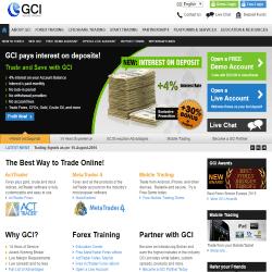 Gci forex news world investment forum 2021