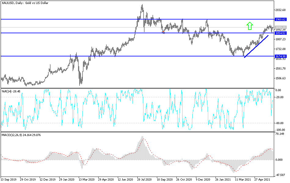 Gold Technical Analysis: Looking Past $1900
