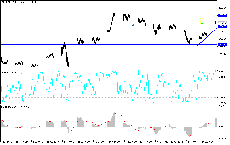 Gold Technical Analysis: US Economic Data Results