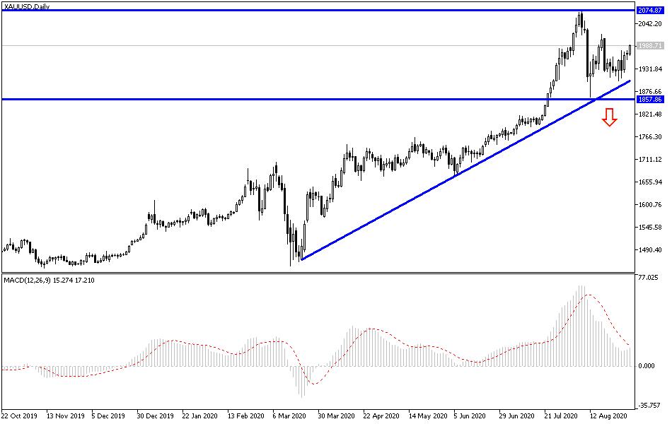 Gold Technical Analysis: Bullish Stability Developing
