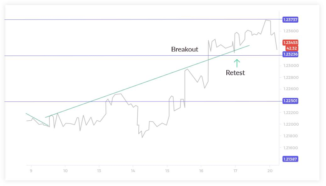 Forex denmark trend line trader reviews philip fisher developing an investment philosophy