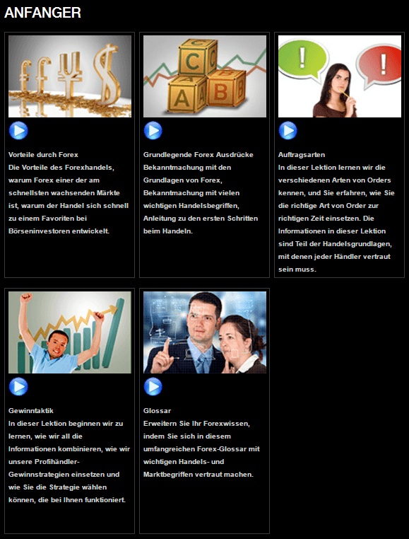 Forex Education Courses
