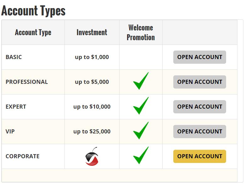 Cherry trade binary options hours gta 5 online races betting
