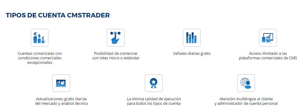 CMSTrader Review Info