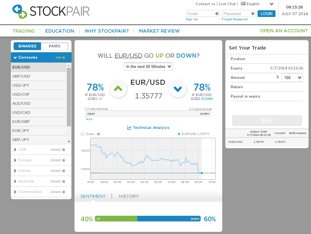 Stockpair binary options demo account world cup prices betting