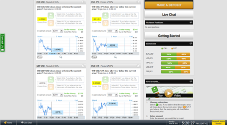 TradeSmarter Platform – Box View