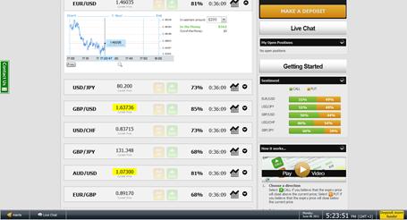 TradeSmarter Platform – List View