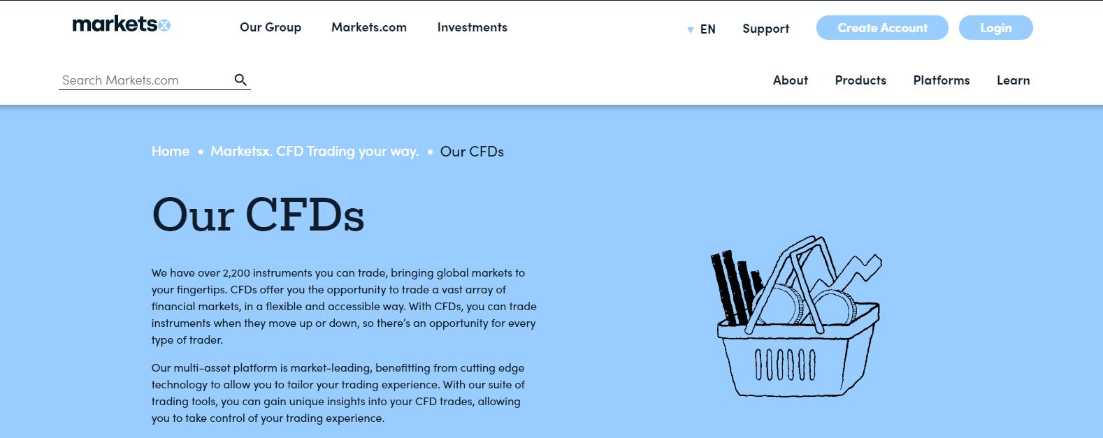markets.com opinioni e recensioni broker forex/cfd 2021 come investire in criptovaluta nexus
