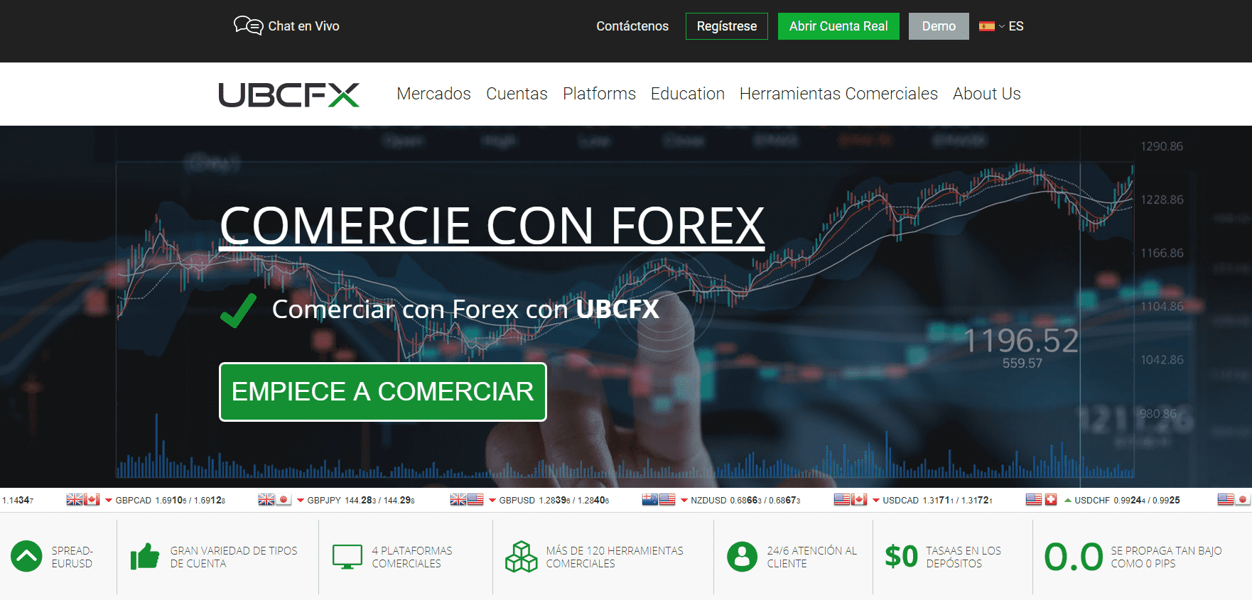UBCFX Opinión