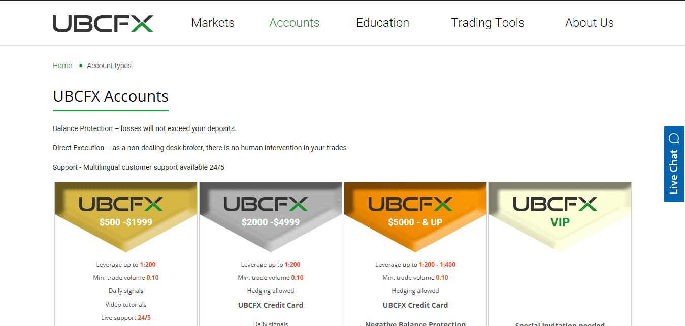 Ubcfx Broker Review