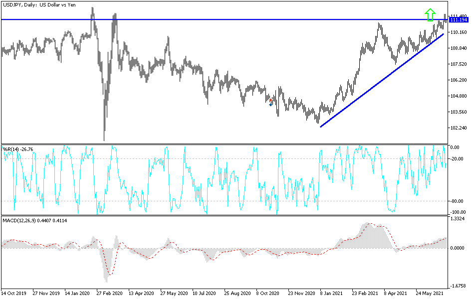 USD/JPY Technical Analysis: Ready to Sell Profits