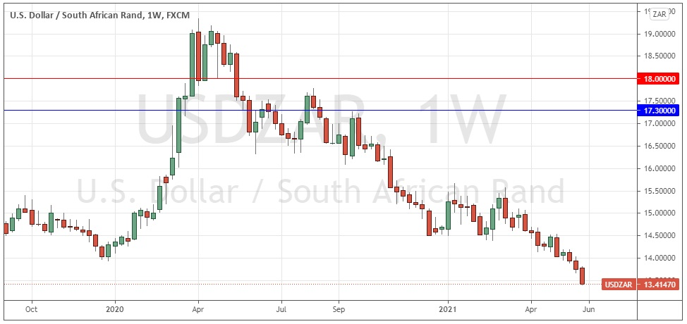 USD / ZAR Weekly Chart