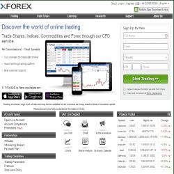 Xforex trade no deposit forex bonus 100$ cars