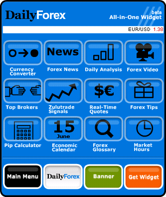 All your Forex needs in one handy widget.